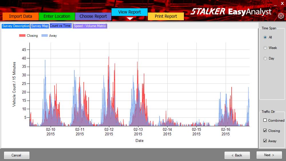 Stalker Radar Traffic Data analysis software